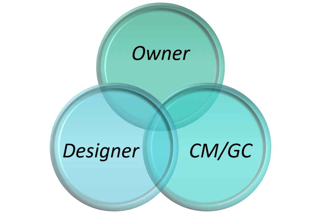 CMGC Diagram2 1024x682